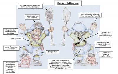 Unser Archi-Jägerken: ein hipper alter Opi